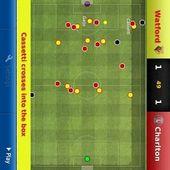 Football Manager 2013 Hendheld 4.1