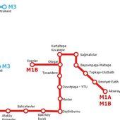 Istanbul Metro +