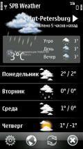 SPB Weather 2.0.1.782 Signed