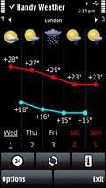 Handy Weather V 7.02