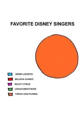 Disney Şarkıcılar