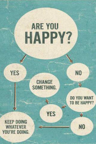 क्या तुम खुश हो
