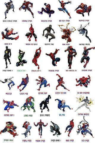 Trang phục người nhện